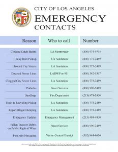 List of numbers that serve as emergency contacts for Los Angeles residents.